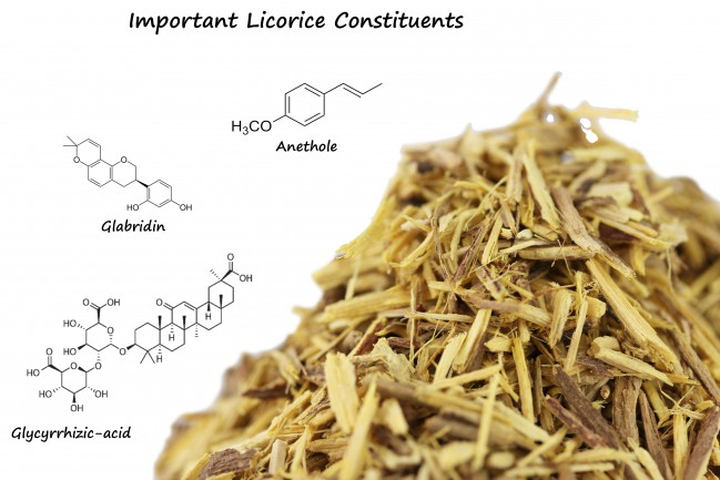Licorice root chemical composition