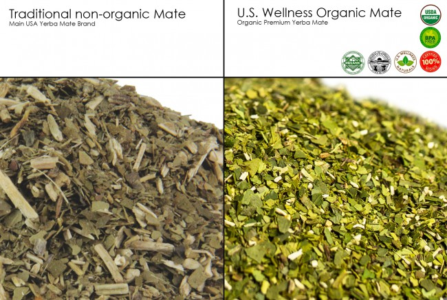 Yerba Mate Quality Comparison